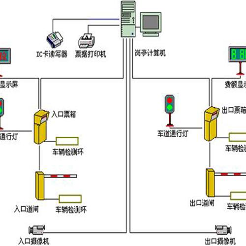 工地管理设备